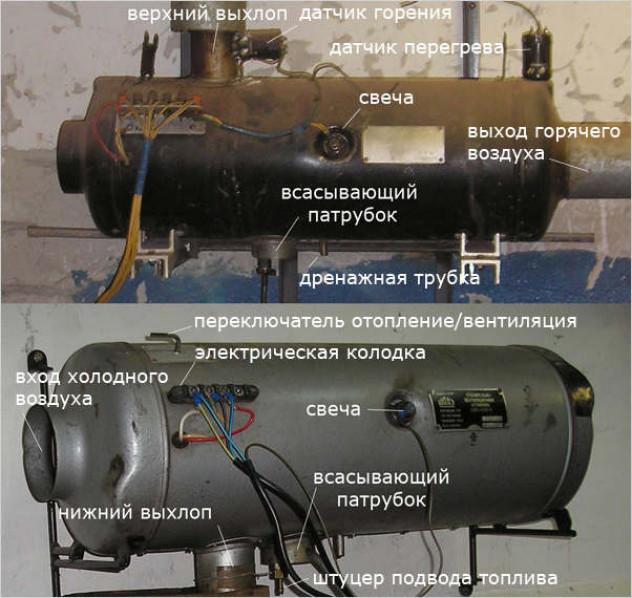 Самостоятельная сборка дизельного теплогенератора