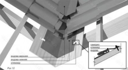 Как делается ендова у крыши из профнастила?