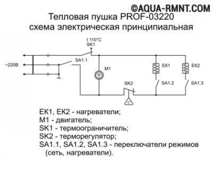 Агрегат #— электрическая тепло-пушка