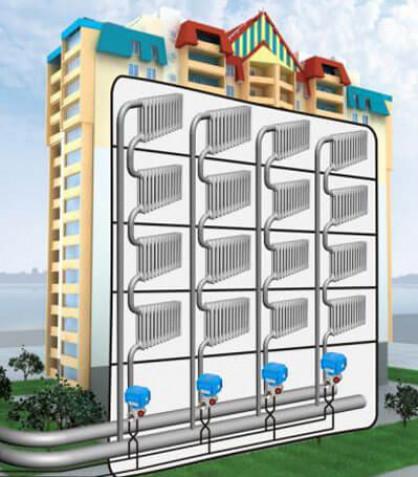 Схема отопления многоэтажного дома — как происходит подача в системе отопления высотных домах