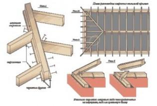Технология выполнения вальмовых диагональных стропил