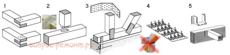 Возведение каркаса сарая пошагово: подробная инструкция