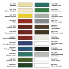 Критерии выбора окраски металлопрофиля для кровли