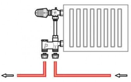 Разновидности подключения радиаторов