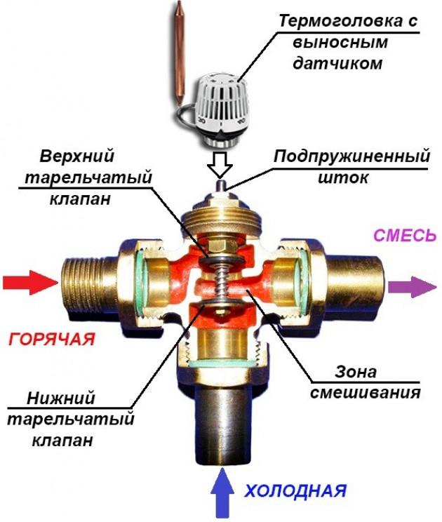 Схема монтажа теплого пола от трехходового клапана