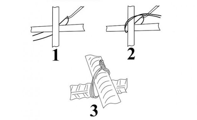Инструкция по ручной вязке