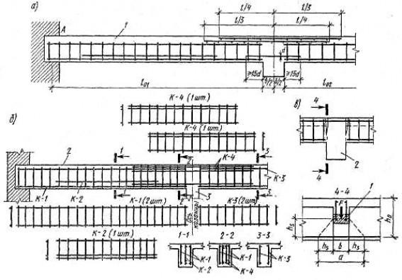 ■ Расчет и конструирование главных балок.