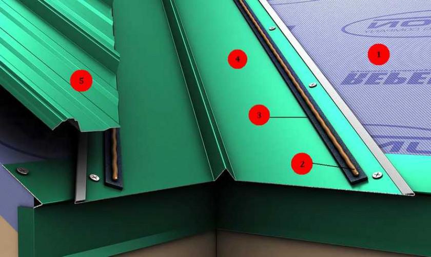 Видео посборке и установке стропильной системы двускатных крыш