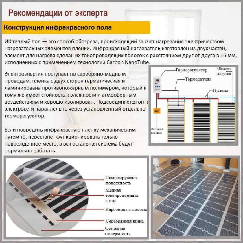 О системе воздушного отопления