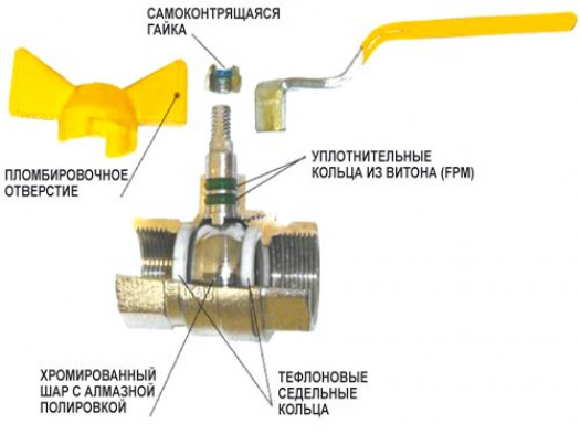 Настройка отопительной системы, ремонт