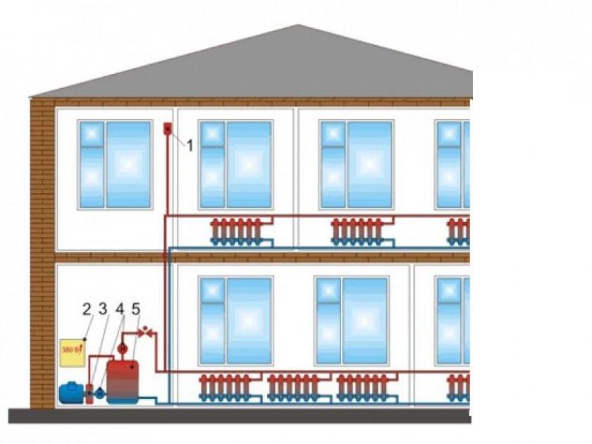 Одноконтурная система отопления в двухэтажном доме