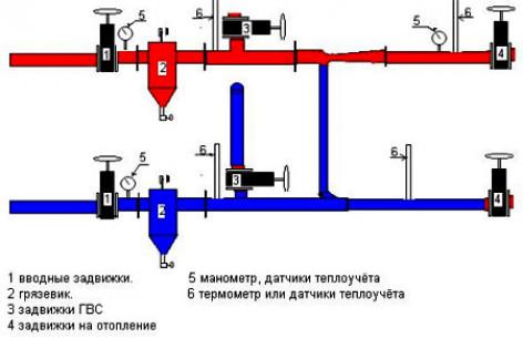 Схема отопления дома