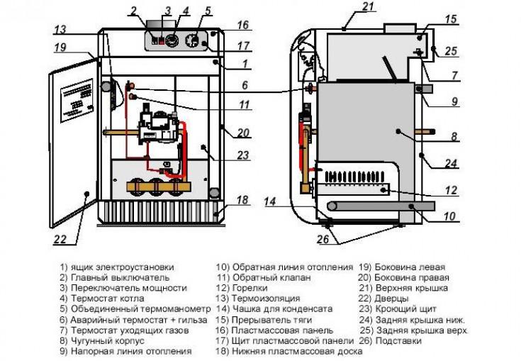 Преимущества и недостатки оборудования