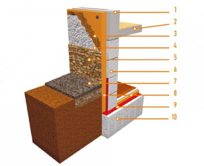 Особенности внутренней и наружной теплоизоляции