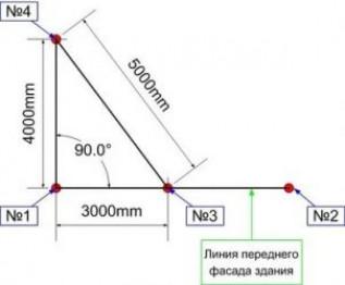 Как выставить диагональ фундамента точно?