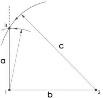 Разметка основания под строение с прямыми углами