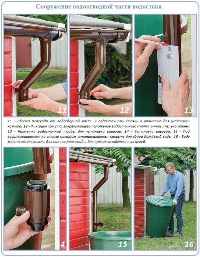 Как крепить водосток к крыше: способы