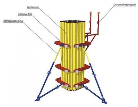 Особенности устройства монолитных колонн