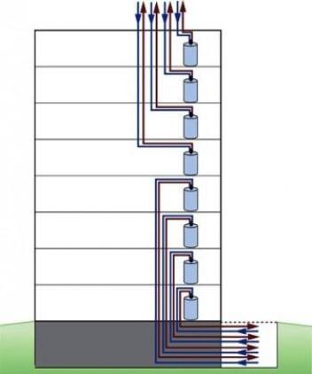 Как заземлить водонагреватель в квартире?