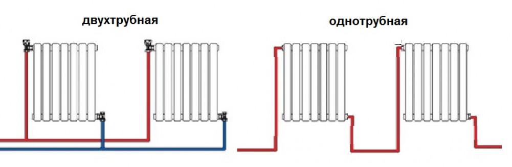 Что такое бойлер косвенного нагрева и какие они бывают