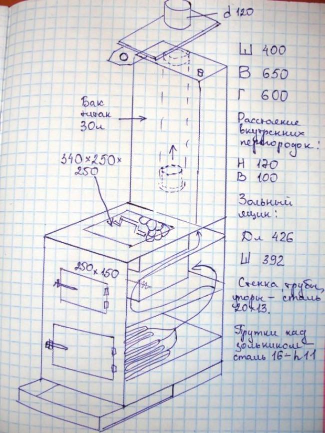 Расчёт основных параметров с чертежом и схемой