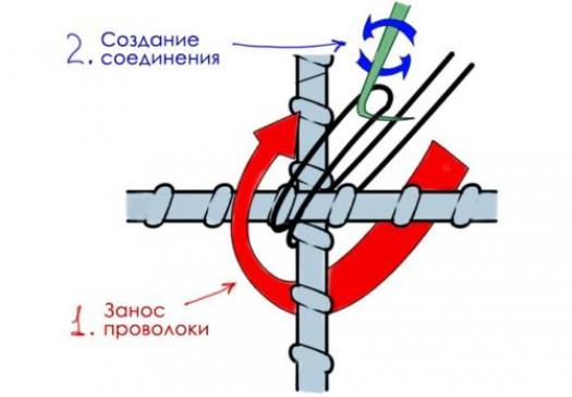 Инструкция по вязке арматуры крючком