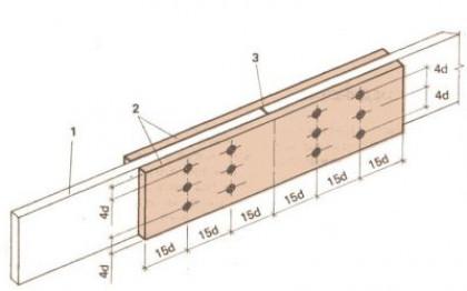 Соединение деревянных балок
