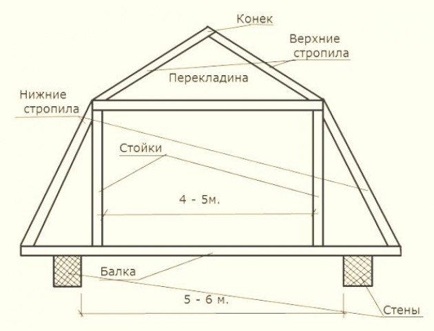 Особенности конструкции