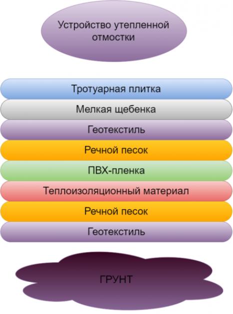 Назначение и конструктивные особенности