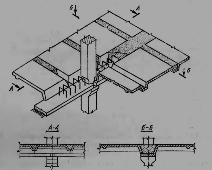Особенности расчета и конструирования балочных и сборно-монолитных перекрытий.