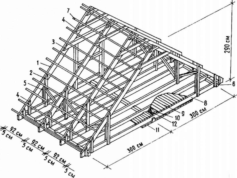 Как построить: монтаж