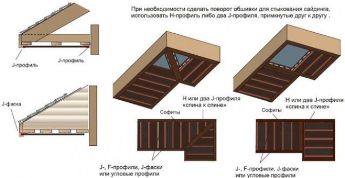 Инструкция по установке софитных панелей