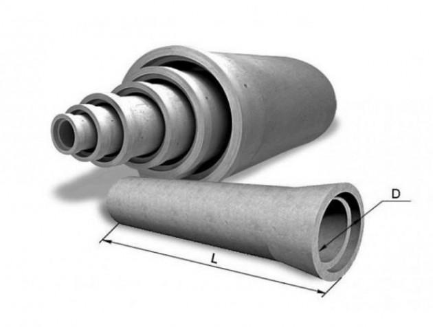 Как выбрать дымоход из асбестоцементной трубы
