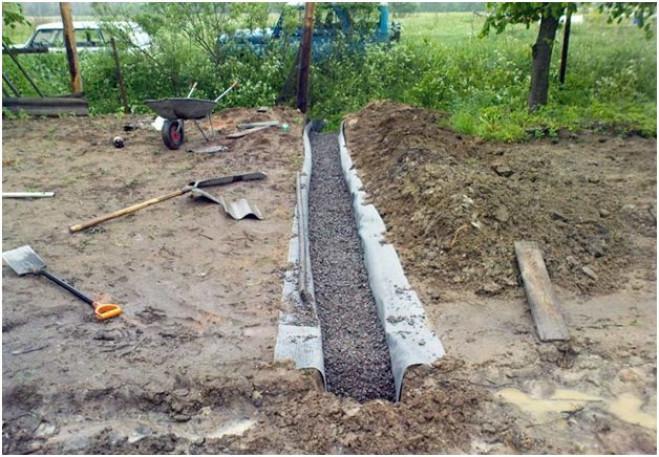 Готовимся сделать фундамент – подготовка стройматериалов и инструмента
