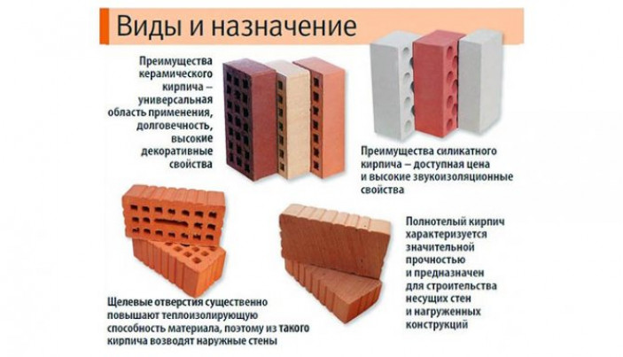 Что надо знать перед строительством