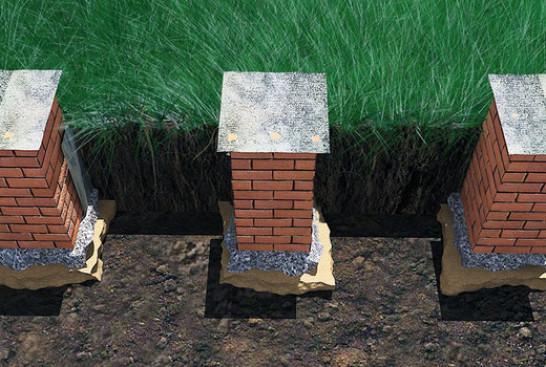 Строительство столбчатого фундамента из кирпича