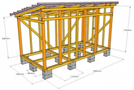 Подготовка к строительству: чертежи будущего сарая, размеры