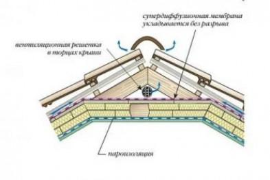 Супердиффузионная мембрана какую выбрать