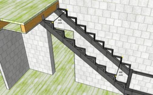Виды лестниц и варианты их крепления