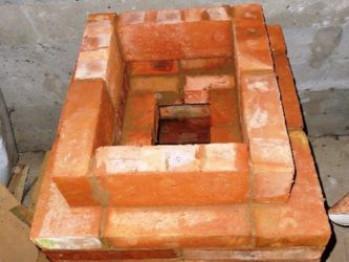 Кирпичная печь для гаража своими руками: как сложить простую печку