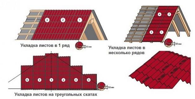 Принципы укладки металлочерепичного профиля