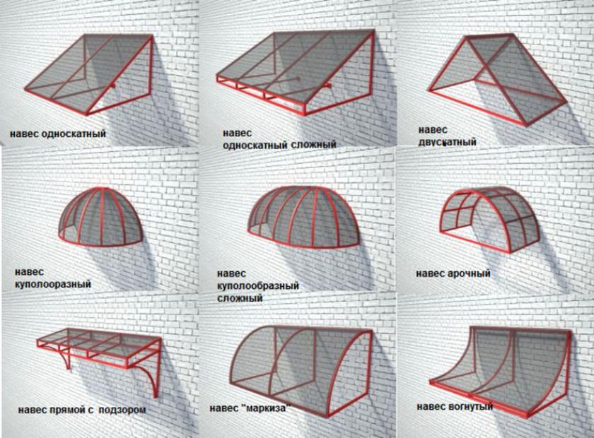 Популярные формы конструкций