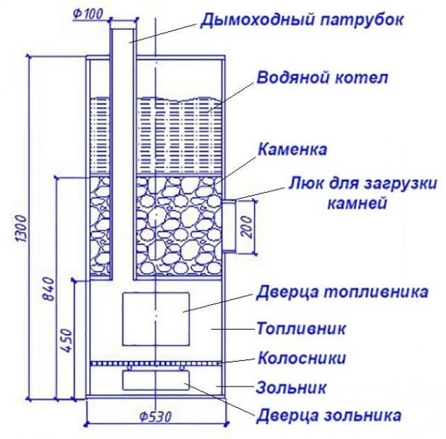 Печь–котел вертикального типа
