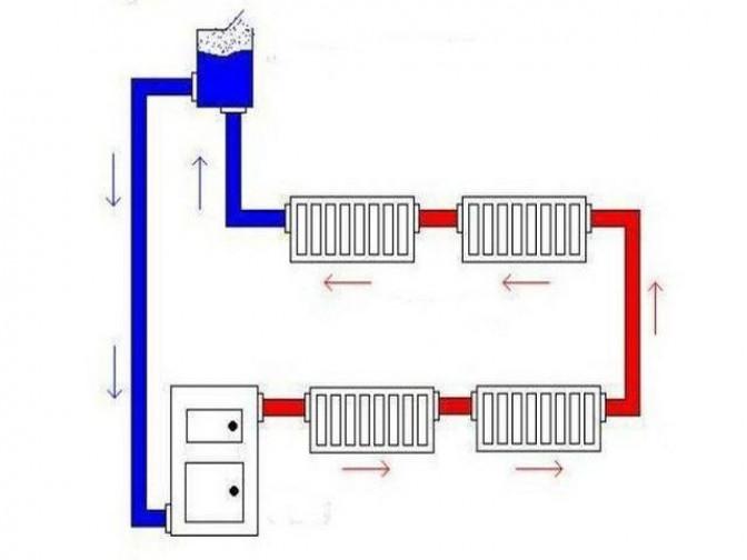 Как самому сделать отопление по схеме «Ленинградка» в частном доме