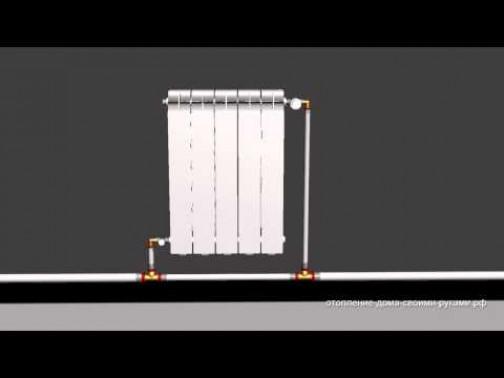 Устройство и элементы однотрубной системы отопления