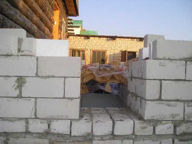 Котельная в частном доме в отдельном помещении (встроенном или пристроенном)