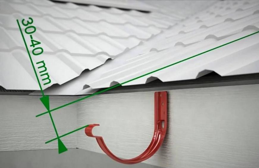Правила установки кронштейнов под желоба водостока