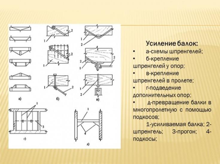 Основы вычислений