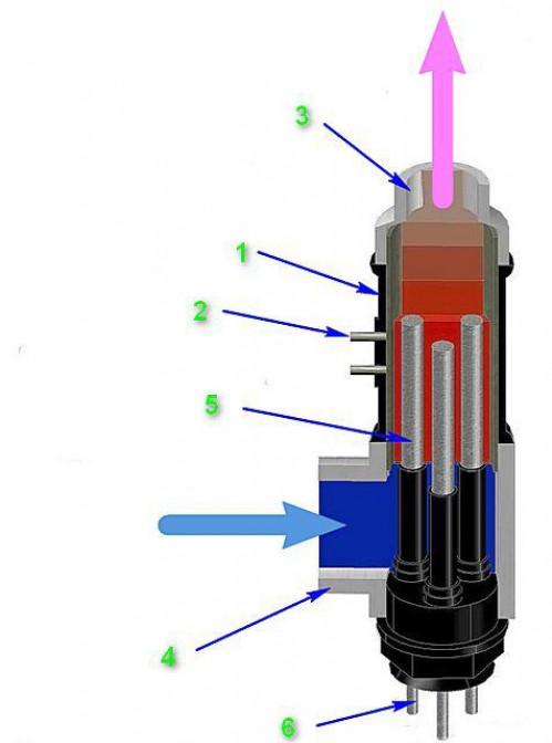 Как устроен электродный котел отопления?