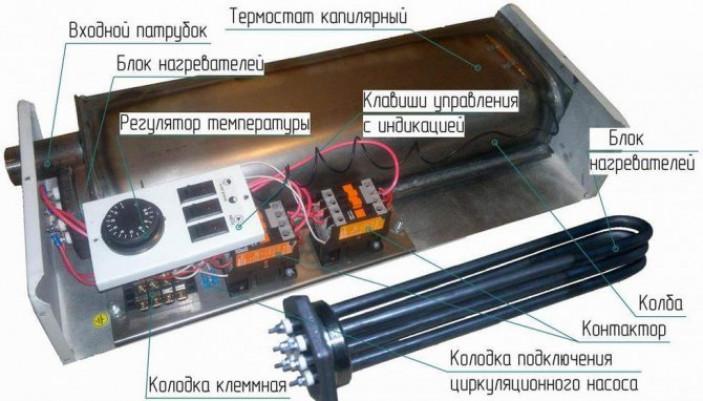 Электрокотлы с тэнами (трубчатыми нагревателями)
